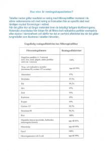 Lista på reningskapacitet för microspiralfiltret.