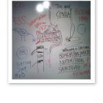 Anteckningar från vår kostkurs på en Whiteboard.